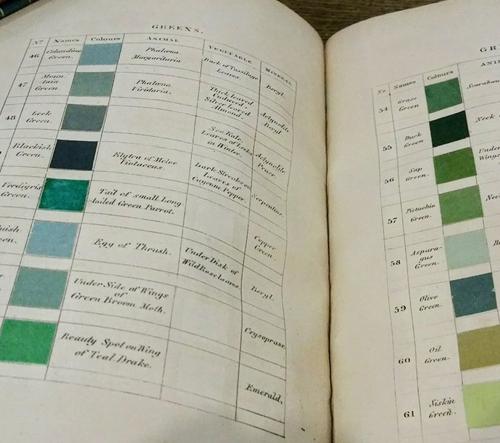 Wernerova nomenklatura barev